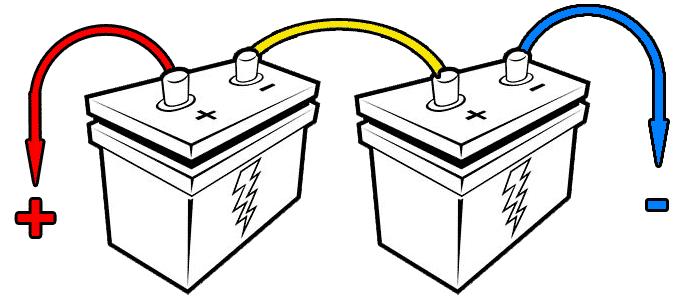 battery_serial